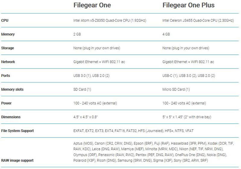Filegear One Plus Specifications