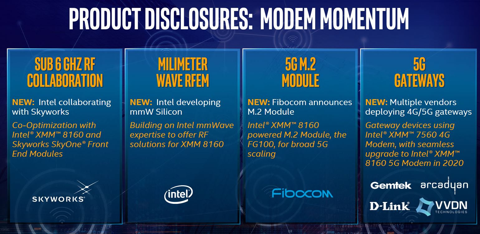 Intel 5th Gen Modem