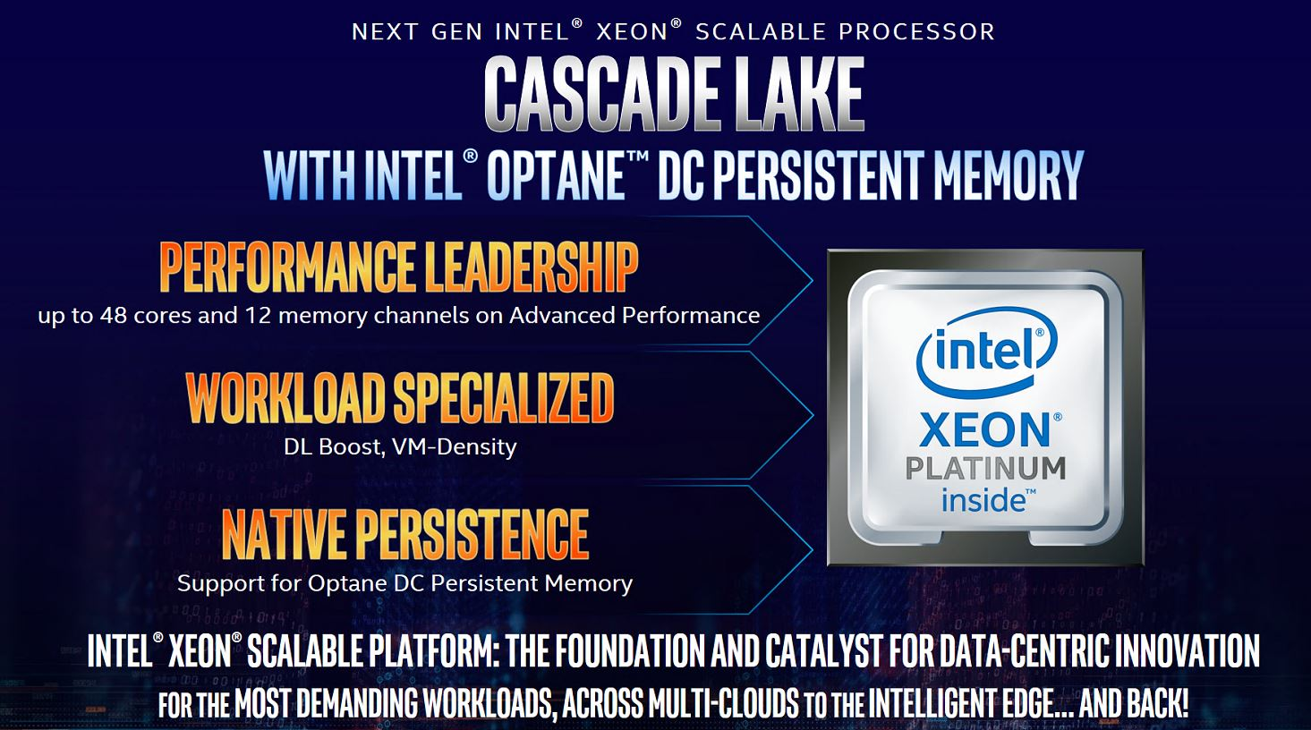 Intel Cascade Lake