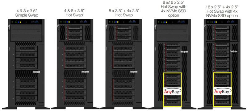 Lenovo ThinkSystem ST550 Tower Drive Bay Options