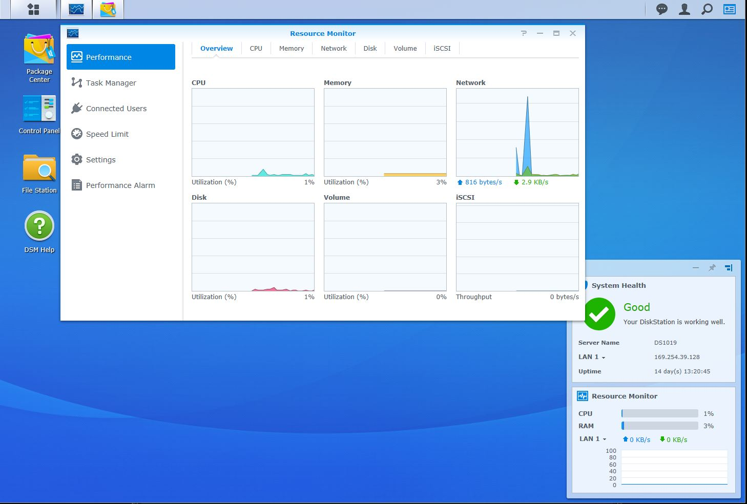 Synology DS1019+ Resource Monitor