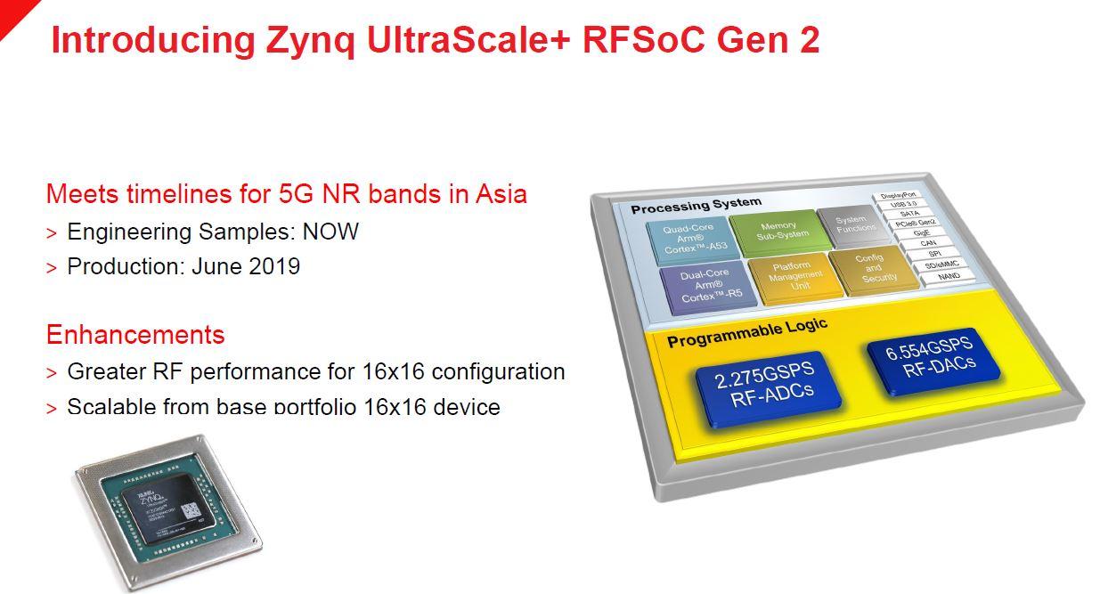Xilinx Zynq UltraScale+ RFSOoC Gen2 Cover