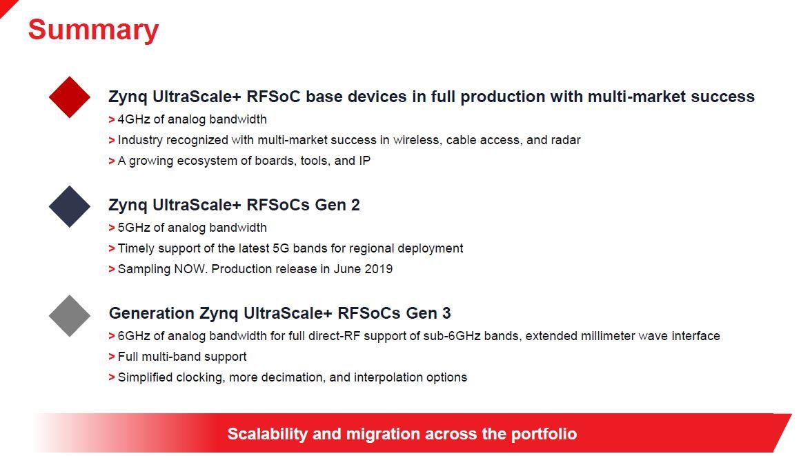 Xilinx Zynq UltraScale+ RFSOoC Summary