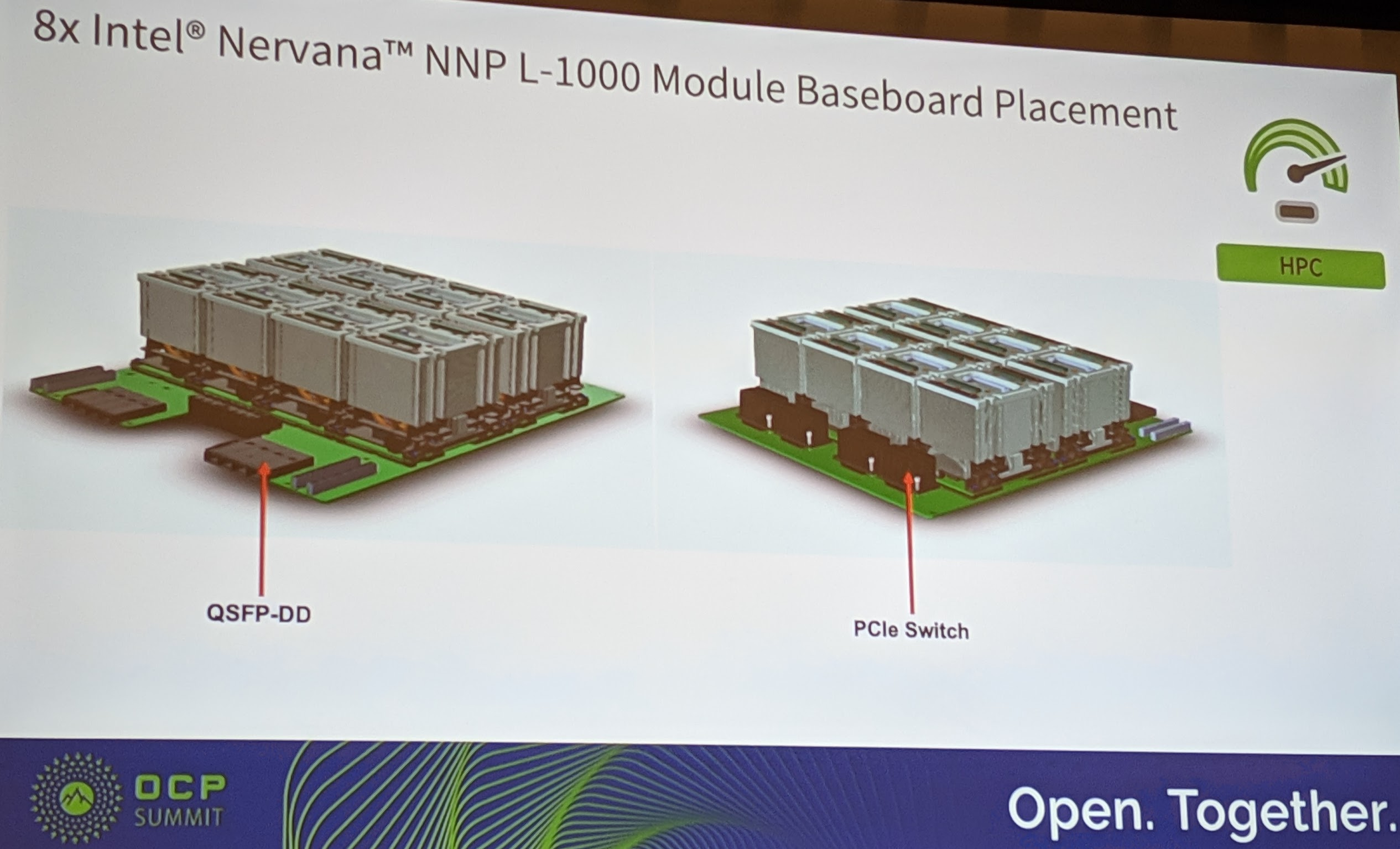 8x Intel Nervana NNP L 1000 System Baseboard