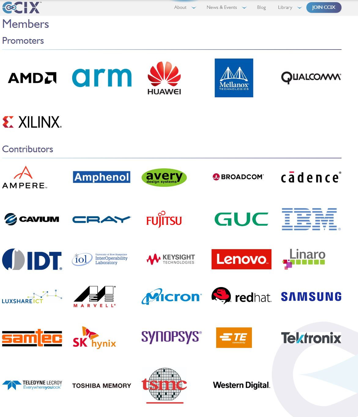 CCIX Consortium Member List March 11 2019