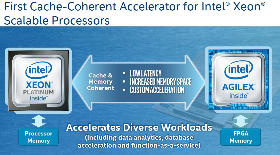 Intel Agilex Cache Coherent Accelerator To Xeon