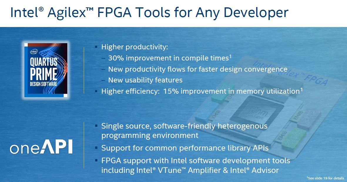 Intel Agilex FPGA Tools