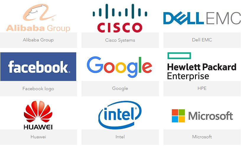 Intel CXL Founding Partners