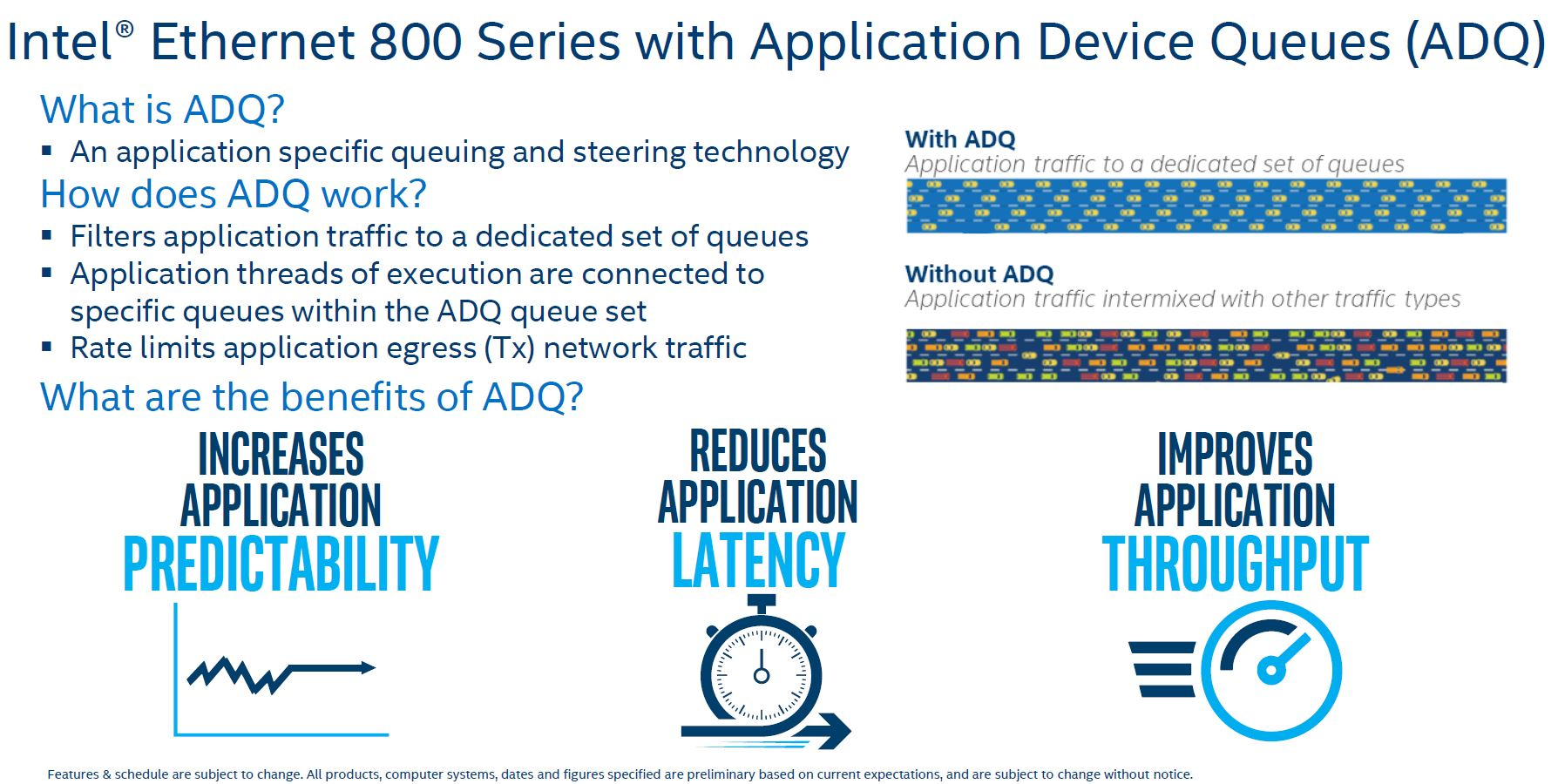 Intel Ethernet 800 ADQ Technology