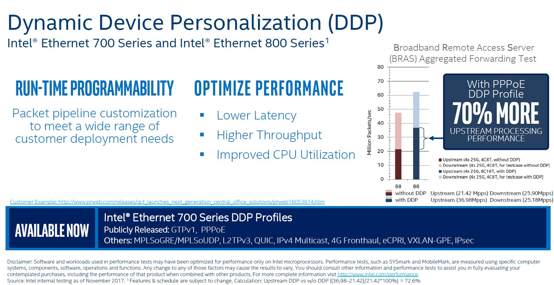 Intel Ethernet 800 And 700 DDP