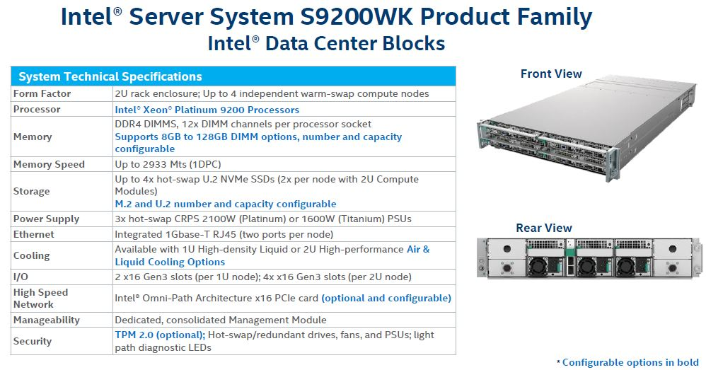Intel Server System 9200WK Overview