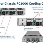 Intel Server System 9200WK Server Chassis FC2000 Cooling