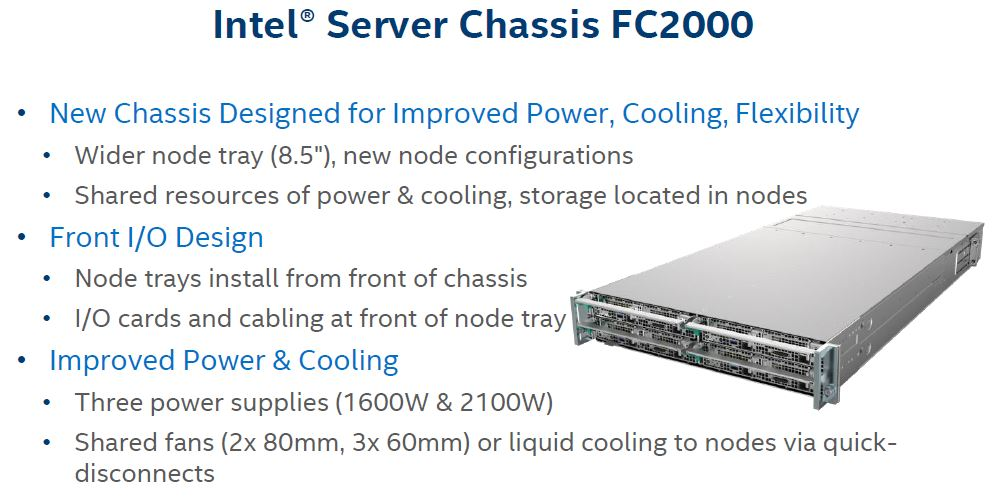 Intel Server System 9200WK Server Chassis FC2000