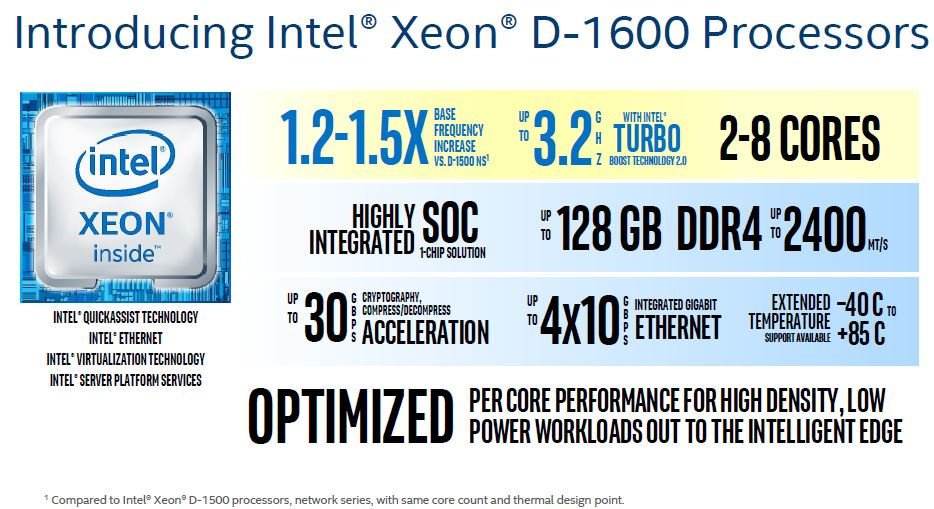 Intel Xeon D 1600 Overview