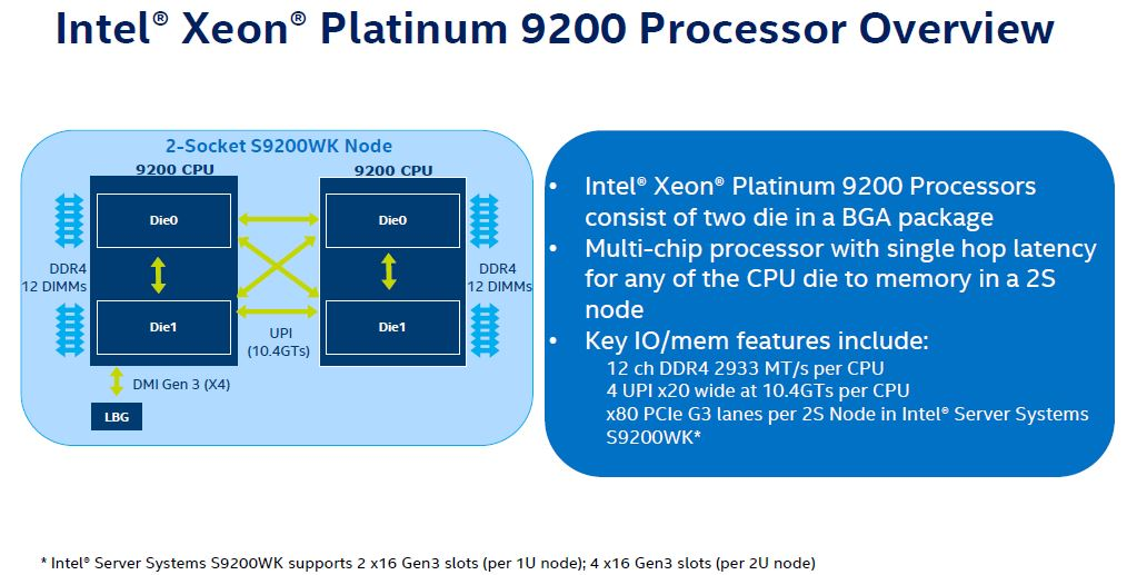 Intel Xeon Platinum 9200 Processor Overview