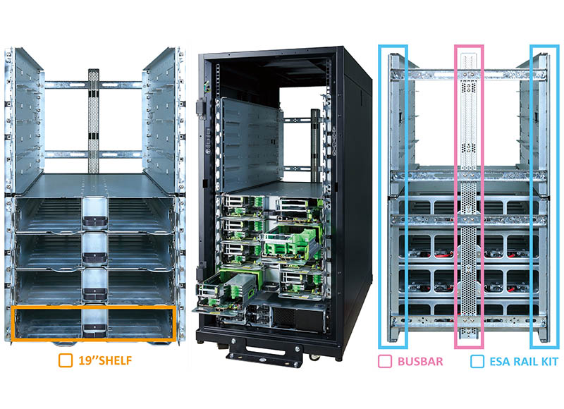 MiTAC ESA V1 Rail Kit Brings OCP Nodes to 19 Inch Racks