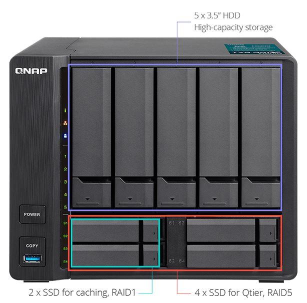 QNAP TVS 951X Drive Setup