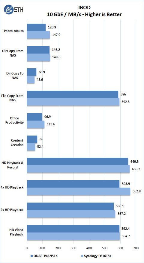 QNAP TVS 951X RAID JBOD 10G