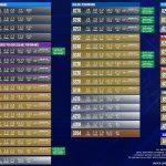 Second Generation Intel Xeon Scalable Processors SKU List 1