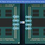 AMD EPYC Rome 2P 128x PCIe In Red 128x S2S