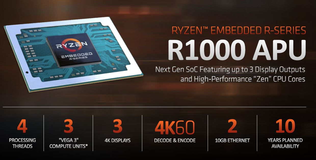 AMD Ryzen Embedded R1000 Family Launched - ServeTheHome
