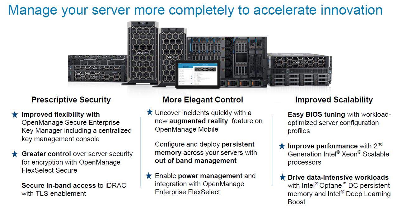 Dell EMC PowerEdge April 2019 Announcements