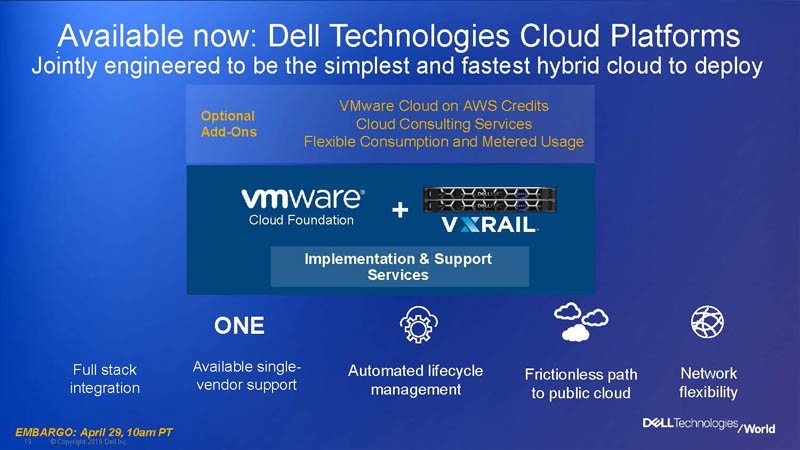 Dell Technologies World 2019 Cloud Platform 3