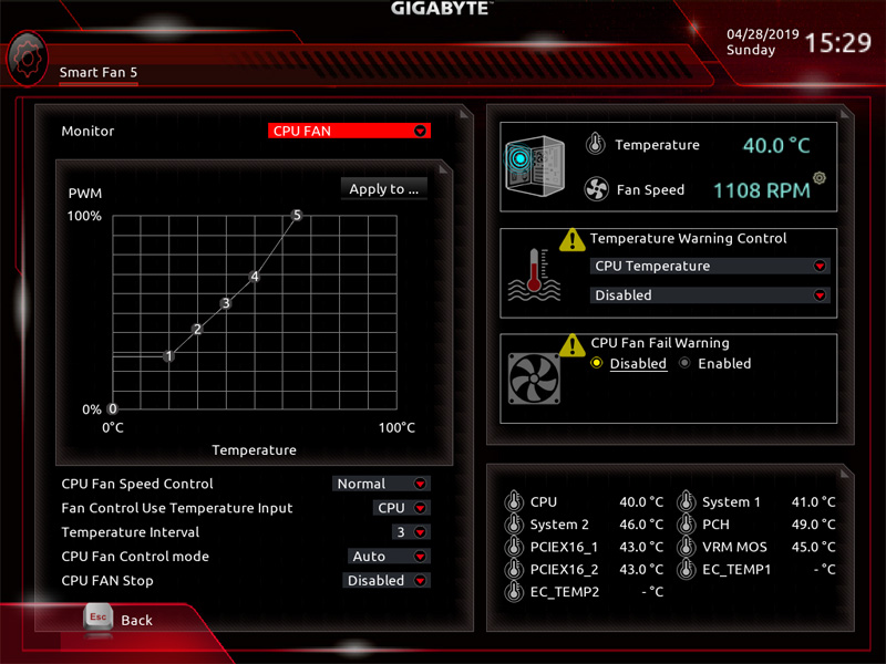 Gigabyte X299 AORUS Master BIOS 2