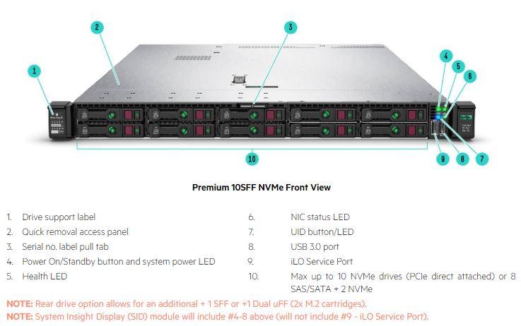 HPE ProLiant DL360 Gen10 NVMe Diagram