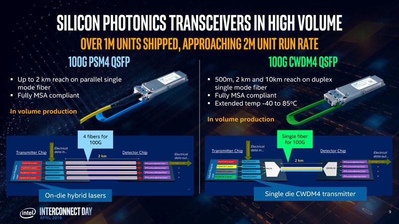 Hong Hou Intel Shipping Silicon Photonics In Volume