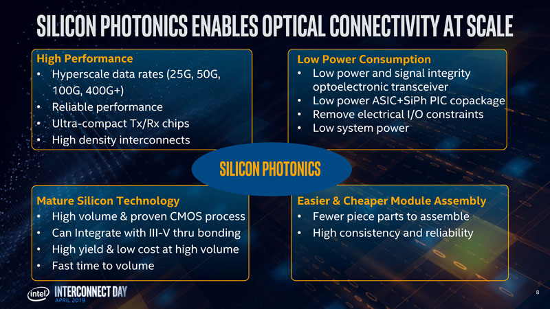 Hong Hou Intel Silicon Photonics Connectivity At Scale