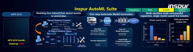 Inspur AutoML Suite