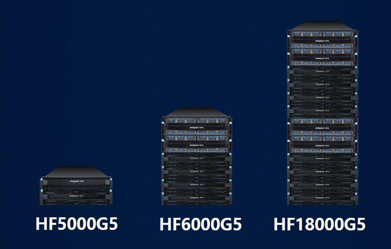 Inspur G5 All Flash Storage