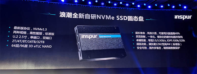 Inspur NVMe SSD Overview