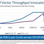 Intel DL Boost CLX Slide 2