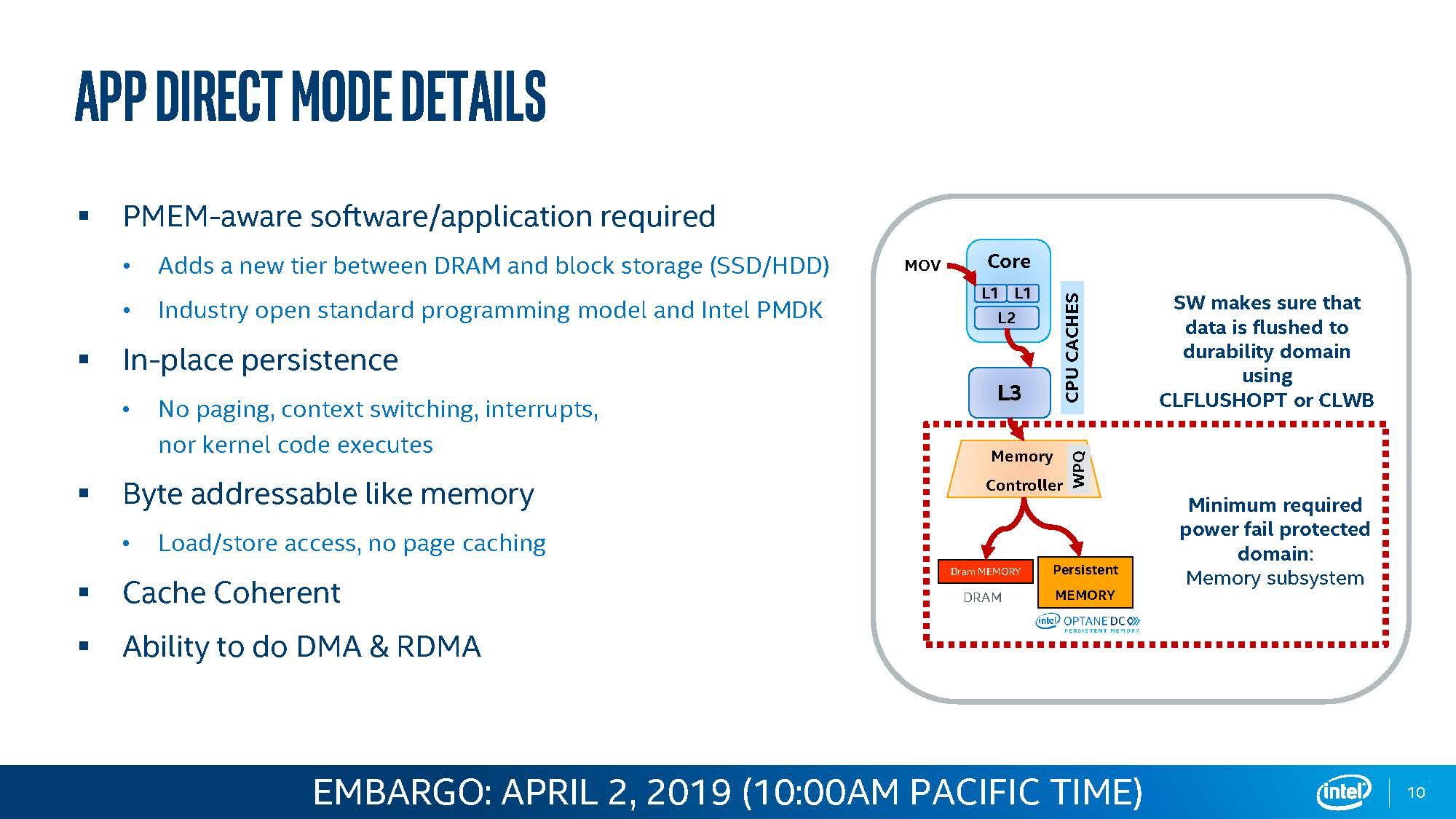 Intel Optane DCPMM App Driect Mode Details
