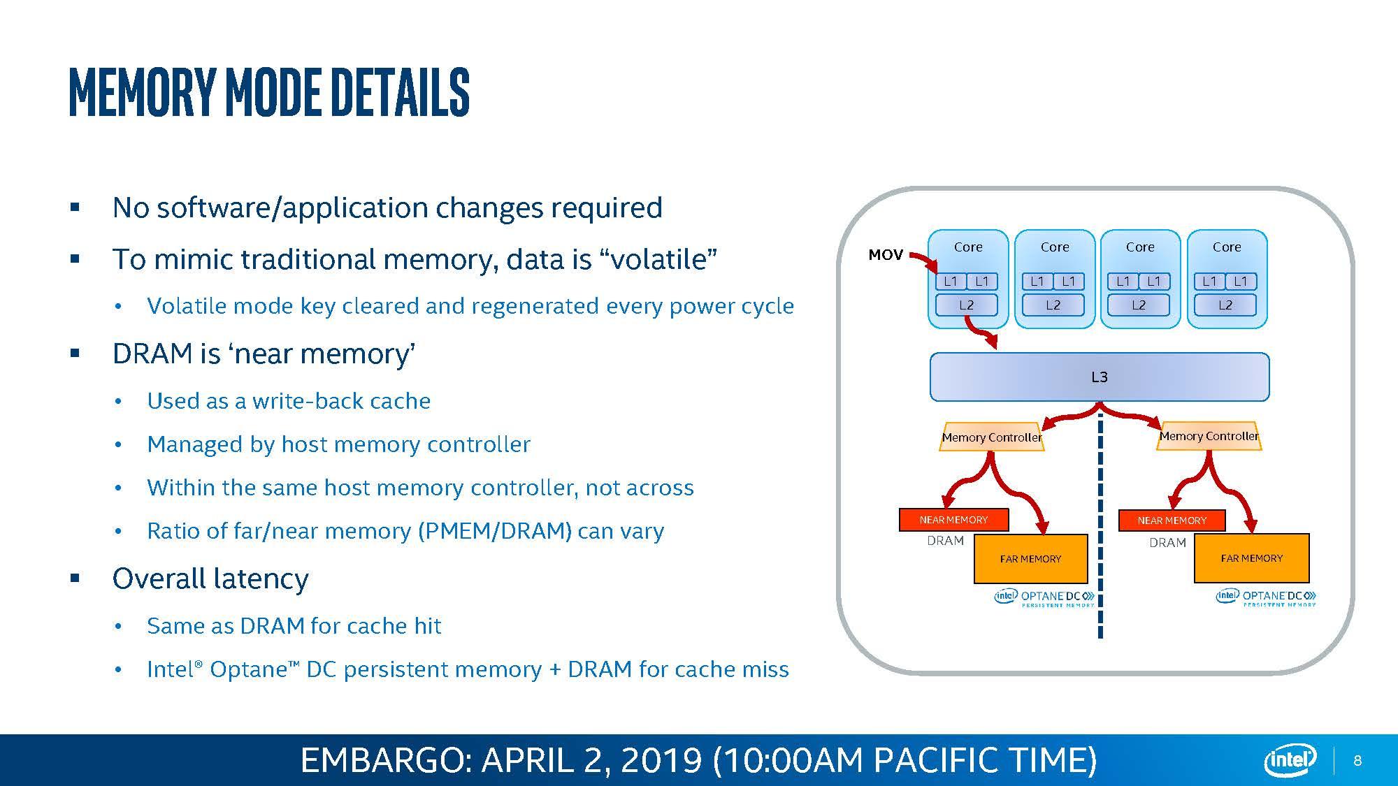 Intel Optane DCPMM Memory Mode Details