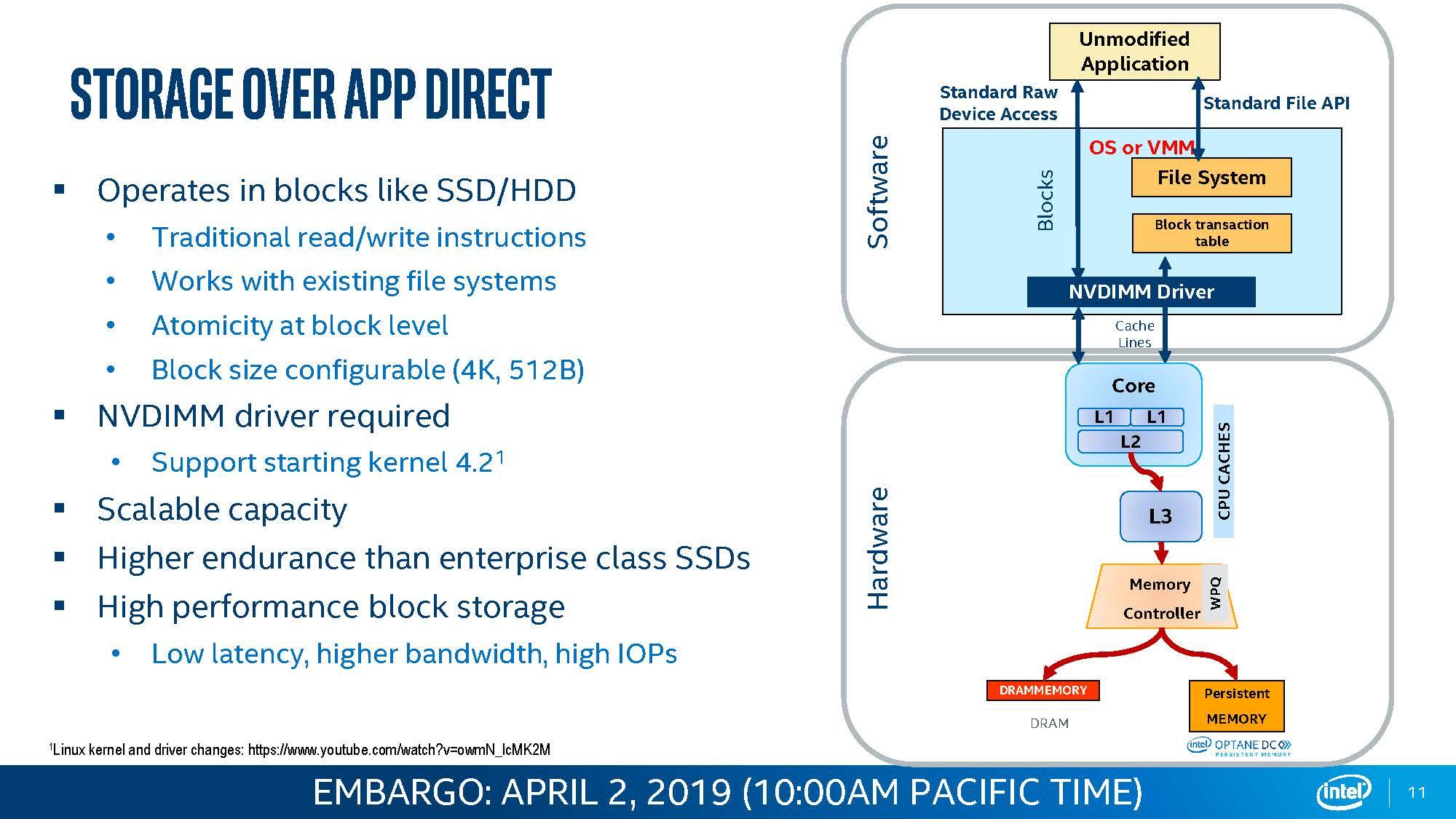 Intel Optane DCPMM Storage Over App Direct