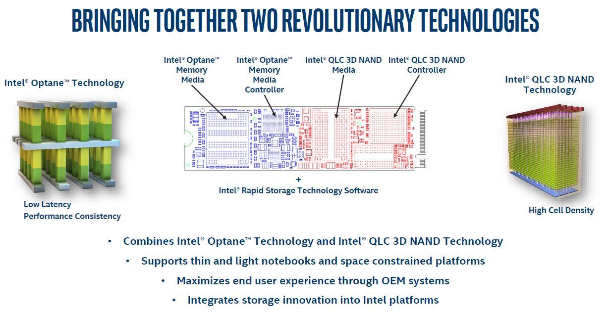 Intel Optane Memory H10 Optane With QLC