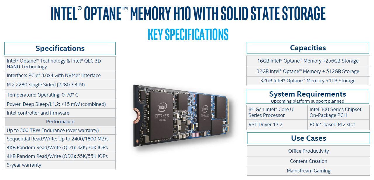 Intel Optane Memory H10 Specs