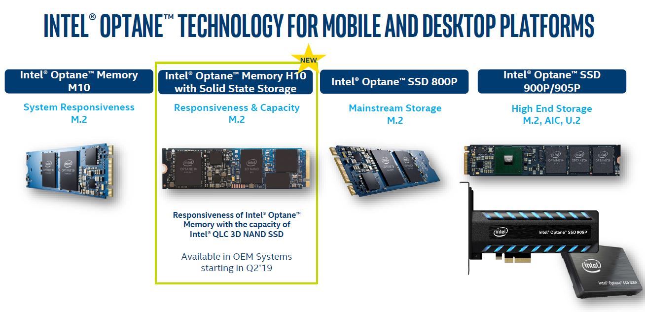 Intel Optane Memory H10 With QLC In Lineup