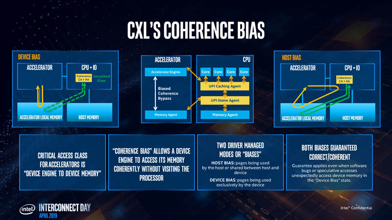 Stephen Van Doren CXL Interconnect CXL Coherence Bias