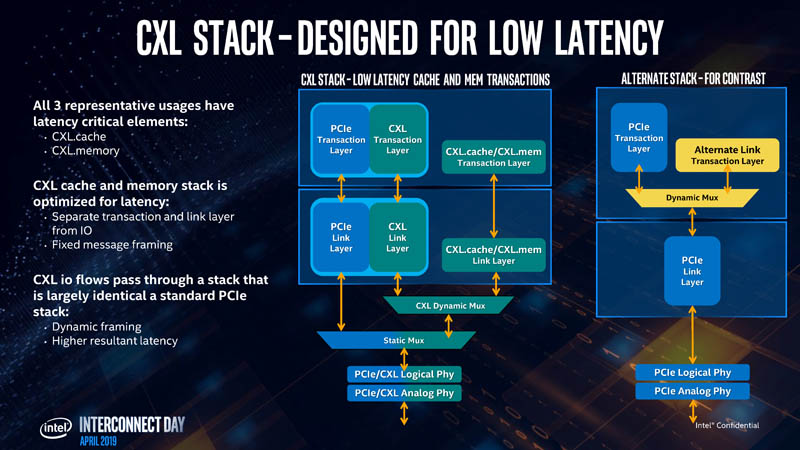 New CXL Details at Intel Interconnect Day 2019 - ServeTheHome