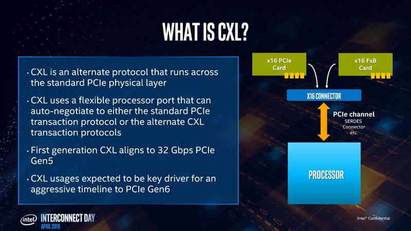 Stephen Van Doren CXL Interconnect PCIe Gen5 And Gen6