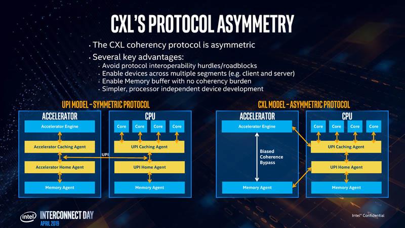 Stephen Van Doren CXL Interconnect Protocol Asymmetry