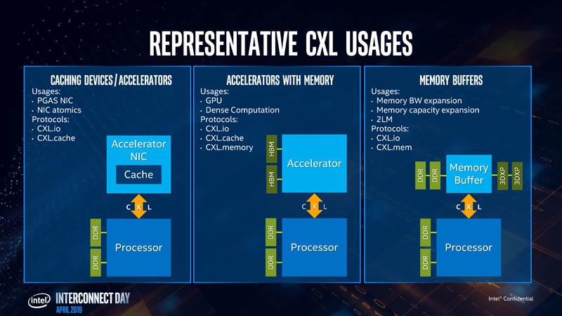 Stephen Van Doren CXL Interconnect Usages