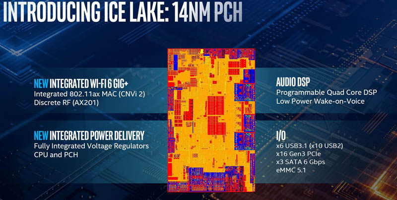 Intel Ice Lake 14nm PCH
