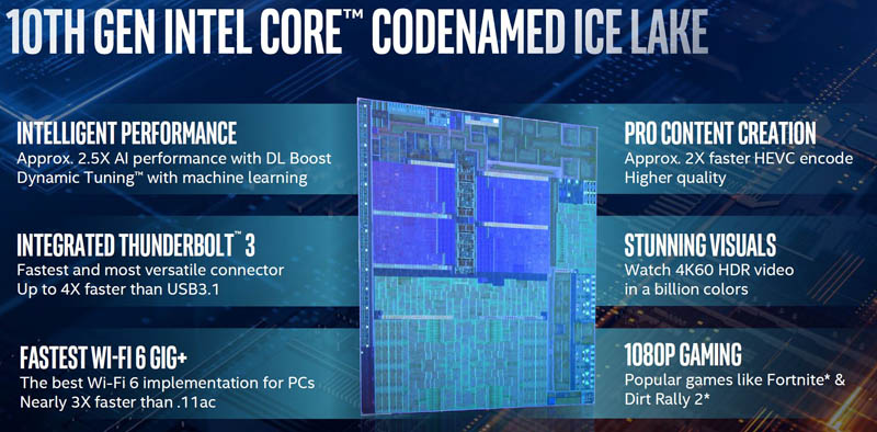 Intel Ice Lake Overview Summary