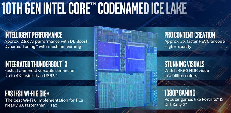 Intel Ice Lake Overview Summary