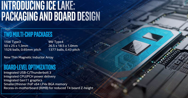 Intel Ice Lake Packaging